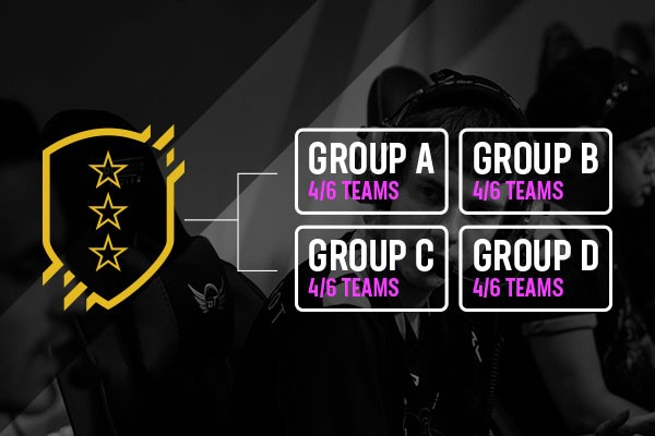 Tournament-Infographics-Group-Stage.jpg